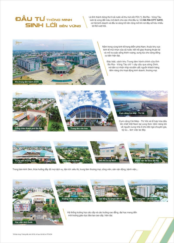 dự án đất nền Bà Rịa City Gate